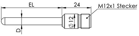GTF 111
